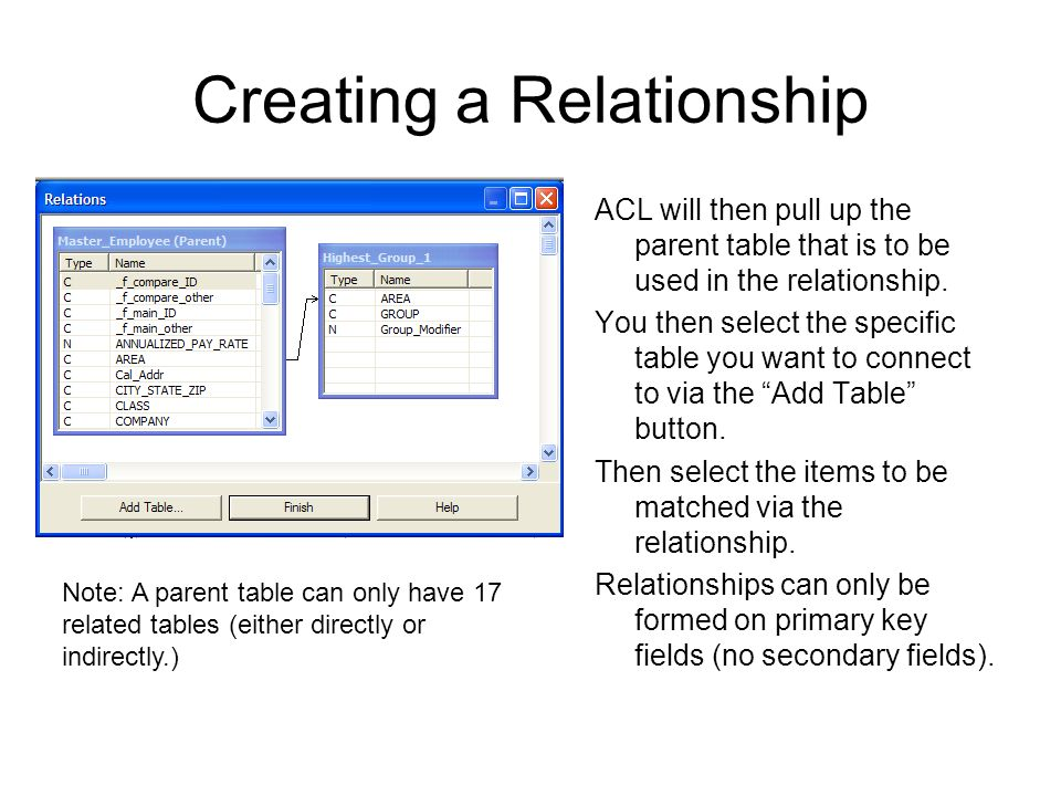 Creating a Relationship