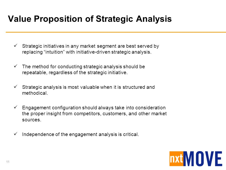 Value Proposition of Strategic Analysis