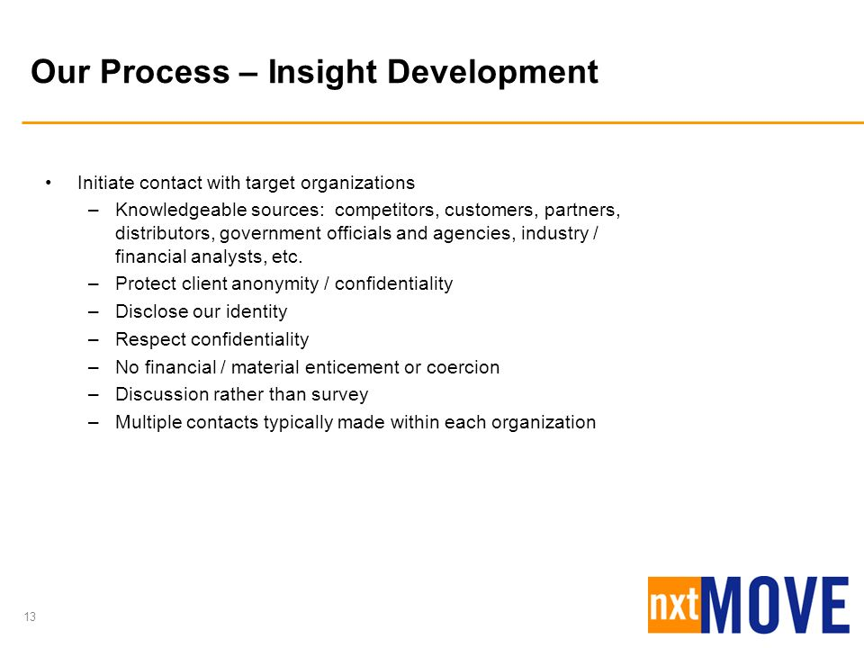 Our Process – Insight Development