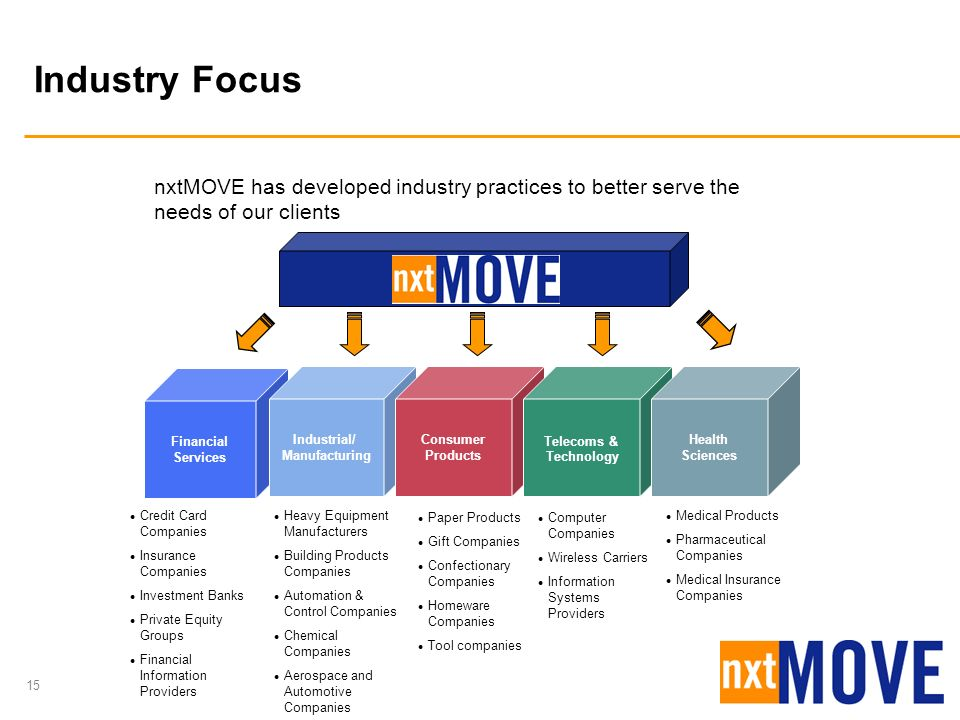 Industry Focus nxtMOVE has developed industry practices to better serve the needs of our clients. Financial Services.