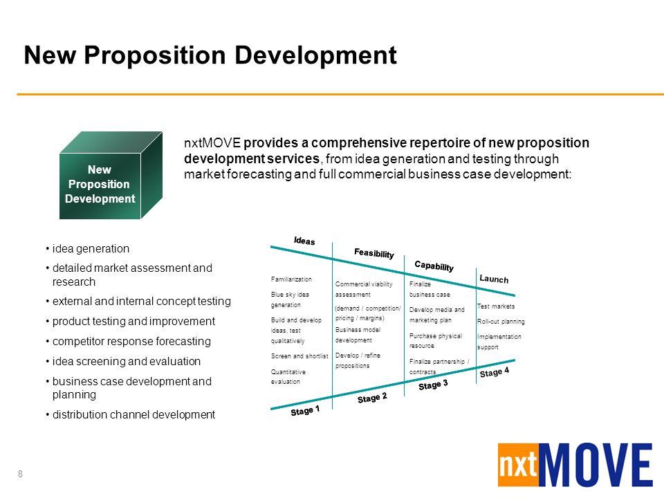 New Proposition Development