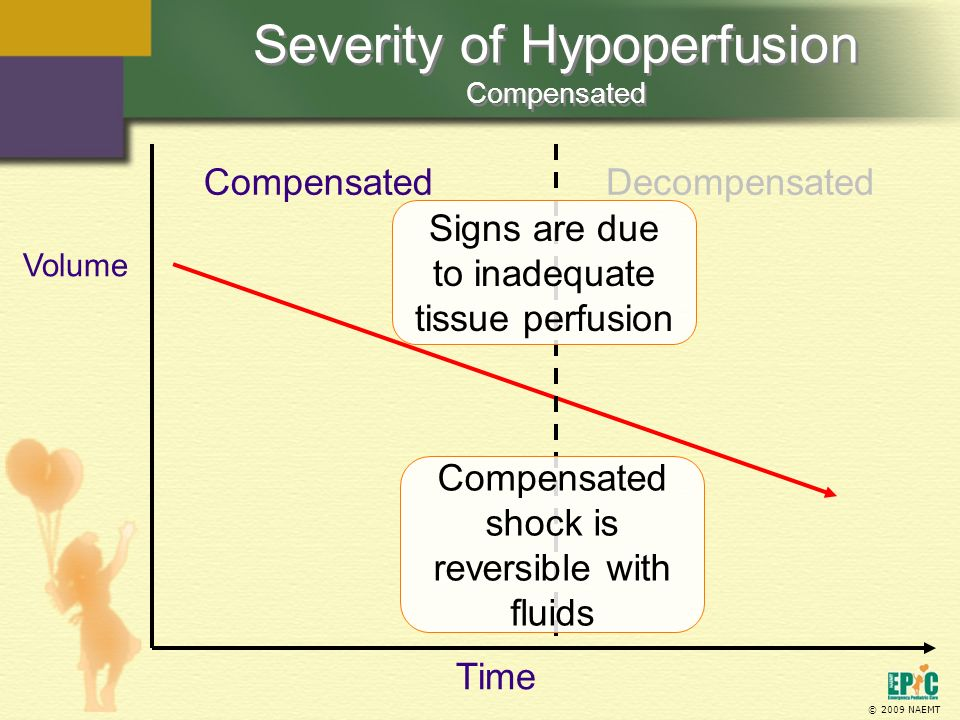 Severity of Hypoperfusion Compensated