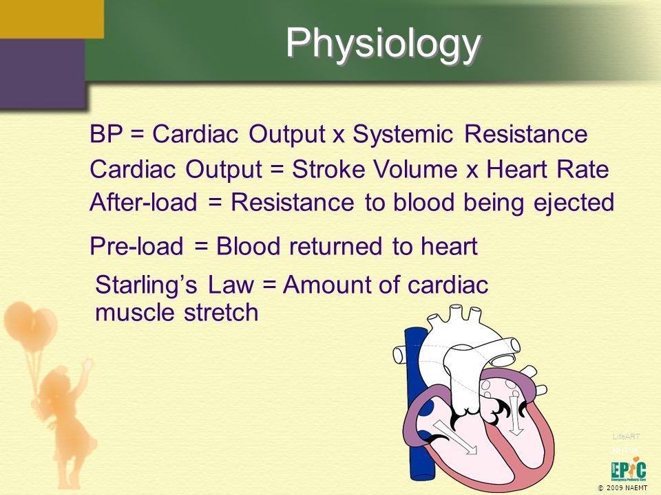 Physiology BP = Cardiac Output x Systemic Resistance
