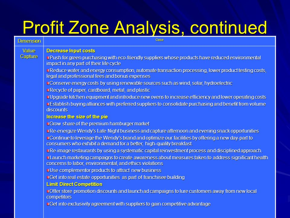 Profit Zone Analysis, continued