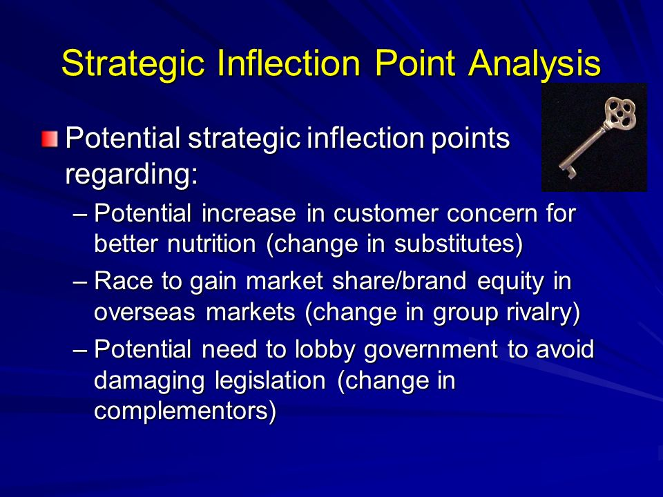 Strategic Inflection Point Analysis