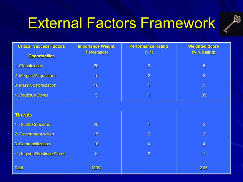 External Factors Framework