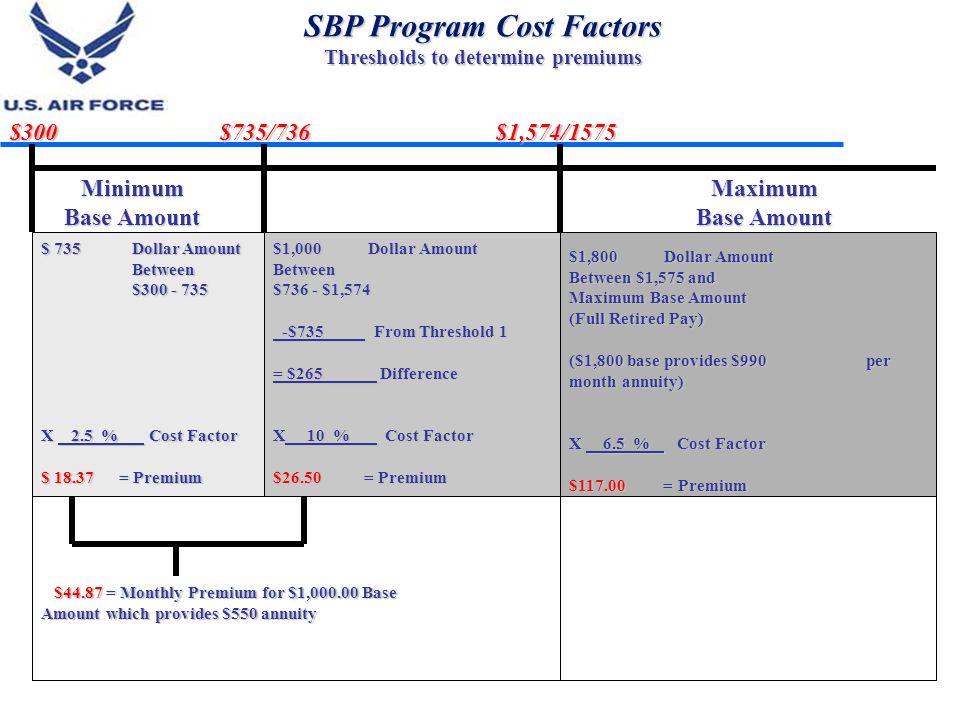SBP Program Cost Factors Thresholds to determine premiums