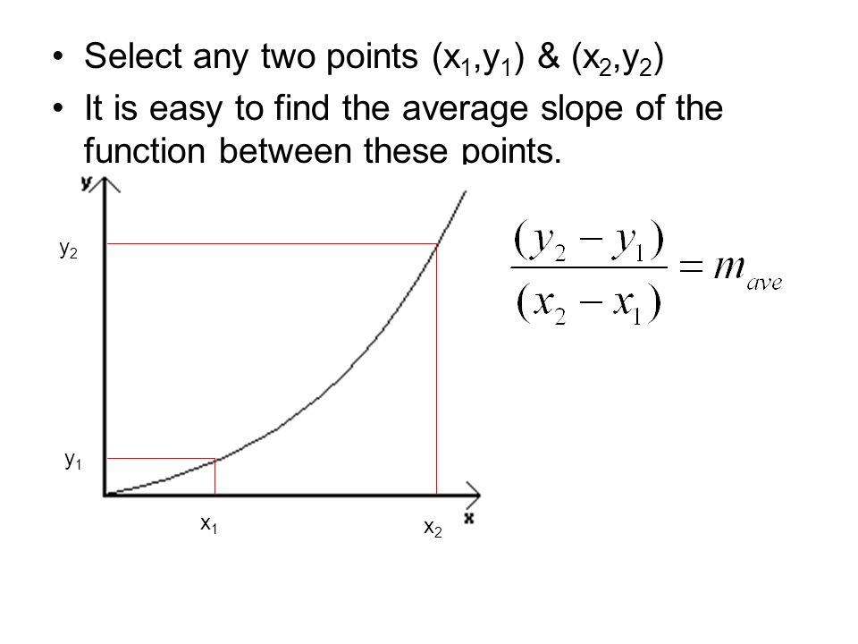 Select any two points (x1,y1) & (x2,y2)