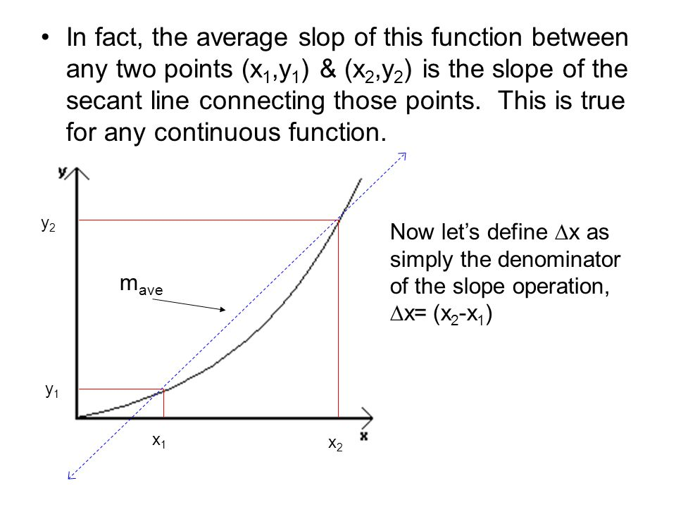 In fact, the average slop of this function between any two points (x1,y1) & (x2,y2) is the slope of the secant line connecting those points. This is true for any continuous function.