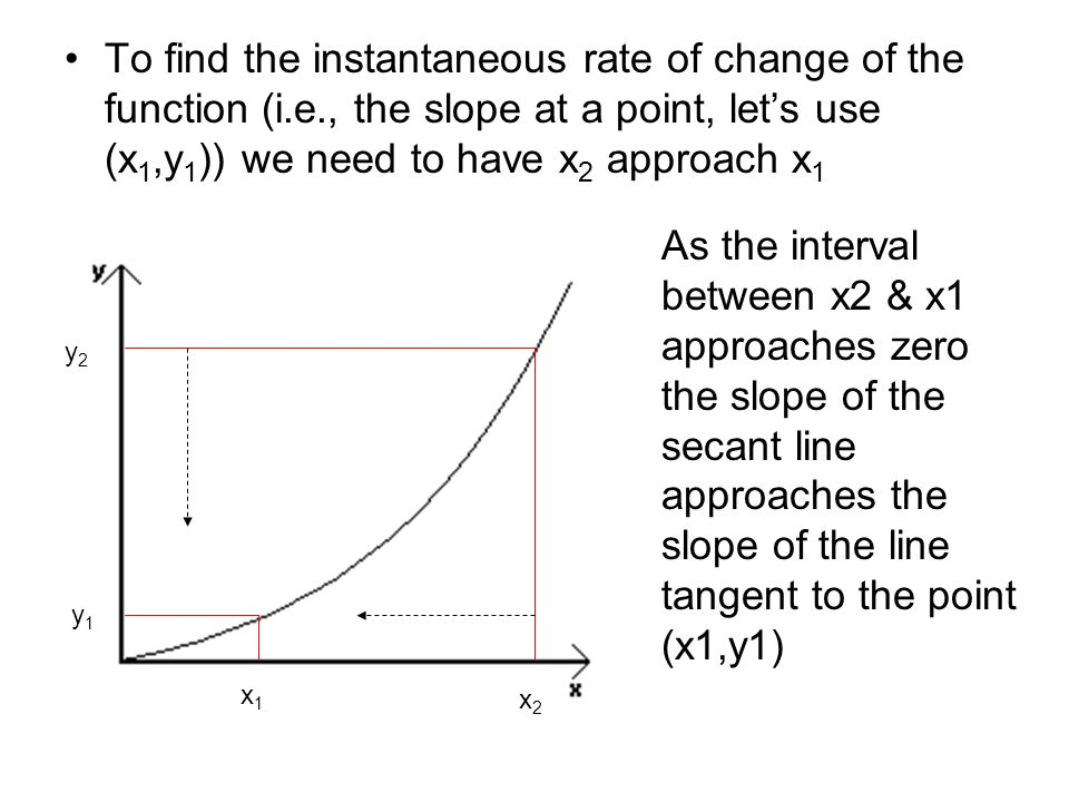 To find the instantaneous rate of change of the function (i. e