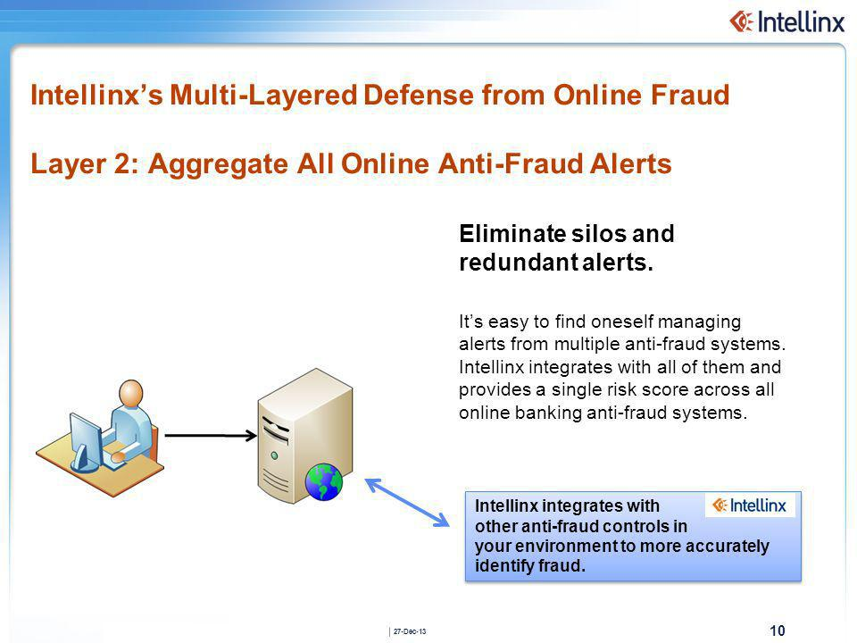Intellinx's Multi-Layered Defense from Online Fraud Layer 2: Aggregate All Online Anti-Fraud Alerts