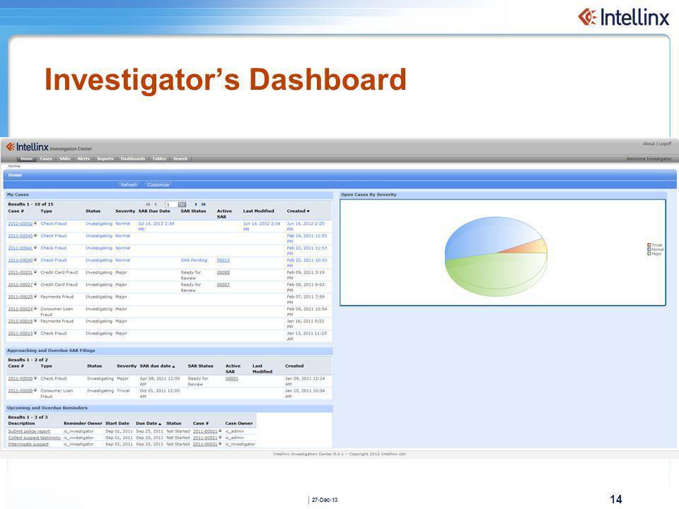 Investigator's Dashboard