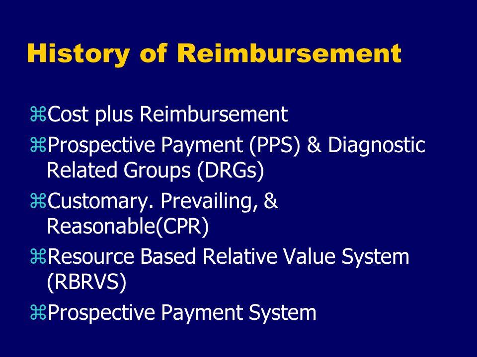 History of Reimbursement