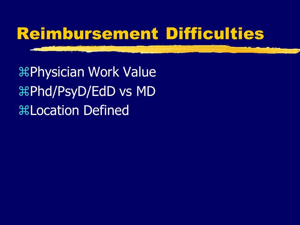 Reimbursement Difficulties