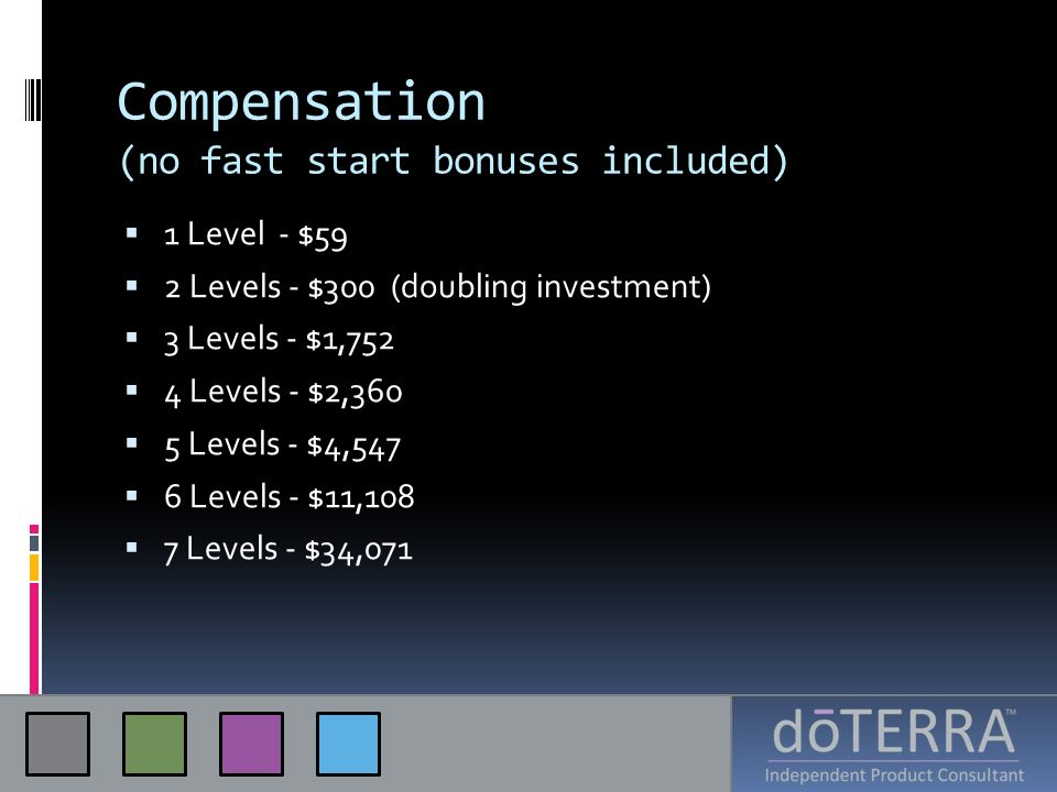 Compensation (no fast start bonuses included)