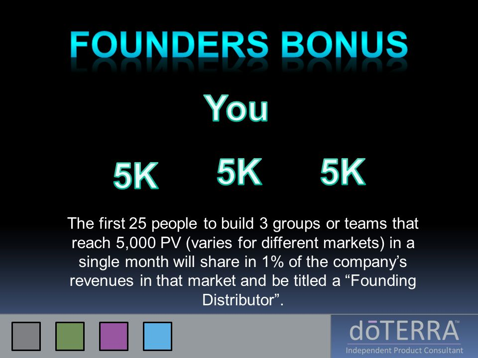 Founders Bonus You. 5K. 5K. 5K.