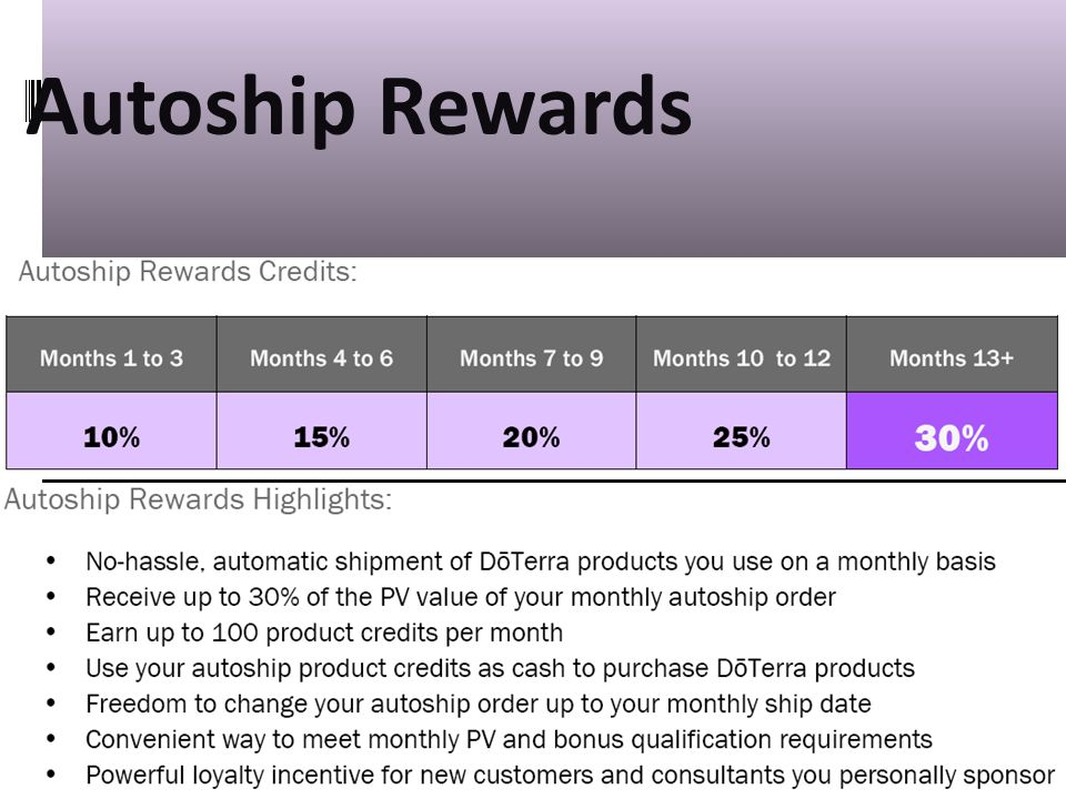 Autoship Rewards