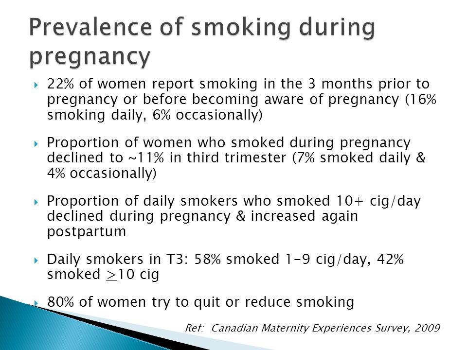 Prevalence of smoking during pregnancy