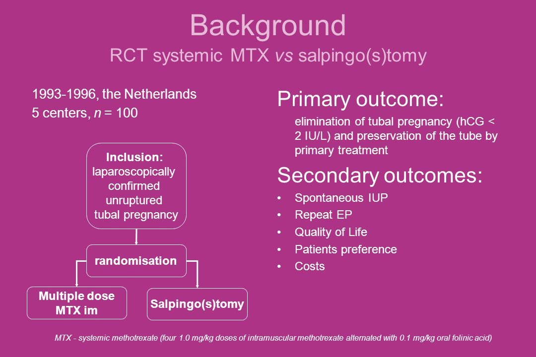 Background RCT systemic MTX vs salpingo(s)tomy
