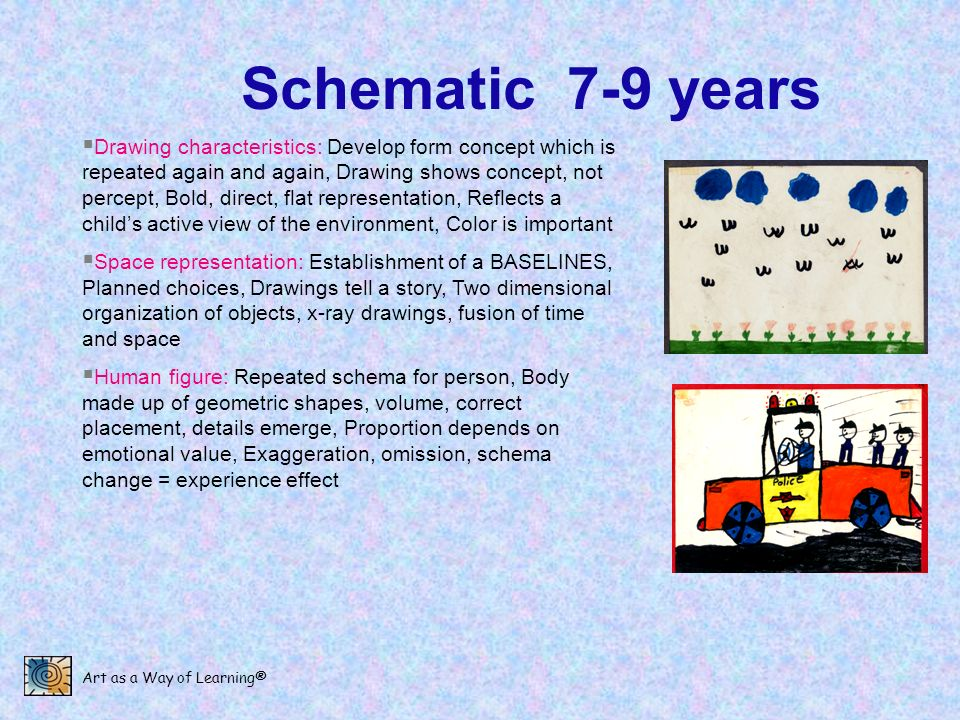 Schematic 7-9 years