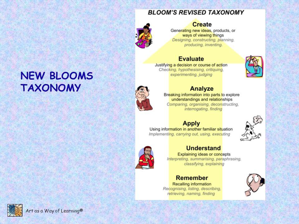NEW BLOOMS TAXONOMY