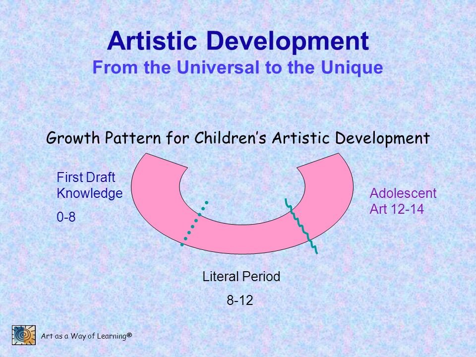 Artistic Development From the Universal to the Unique