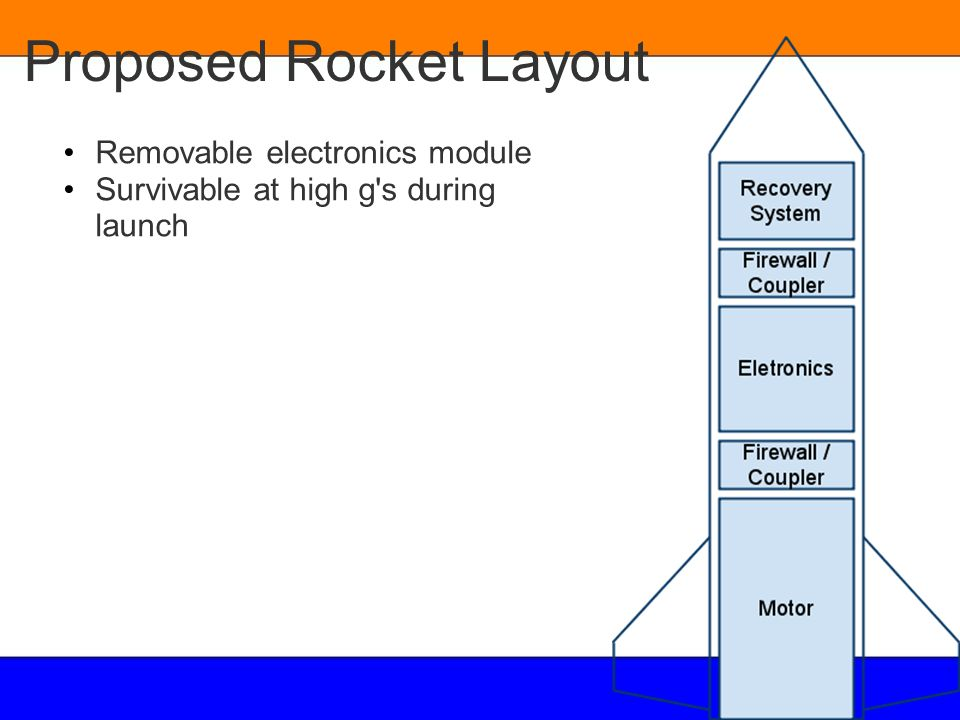 Proposed Rocket Layout