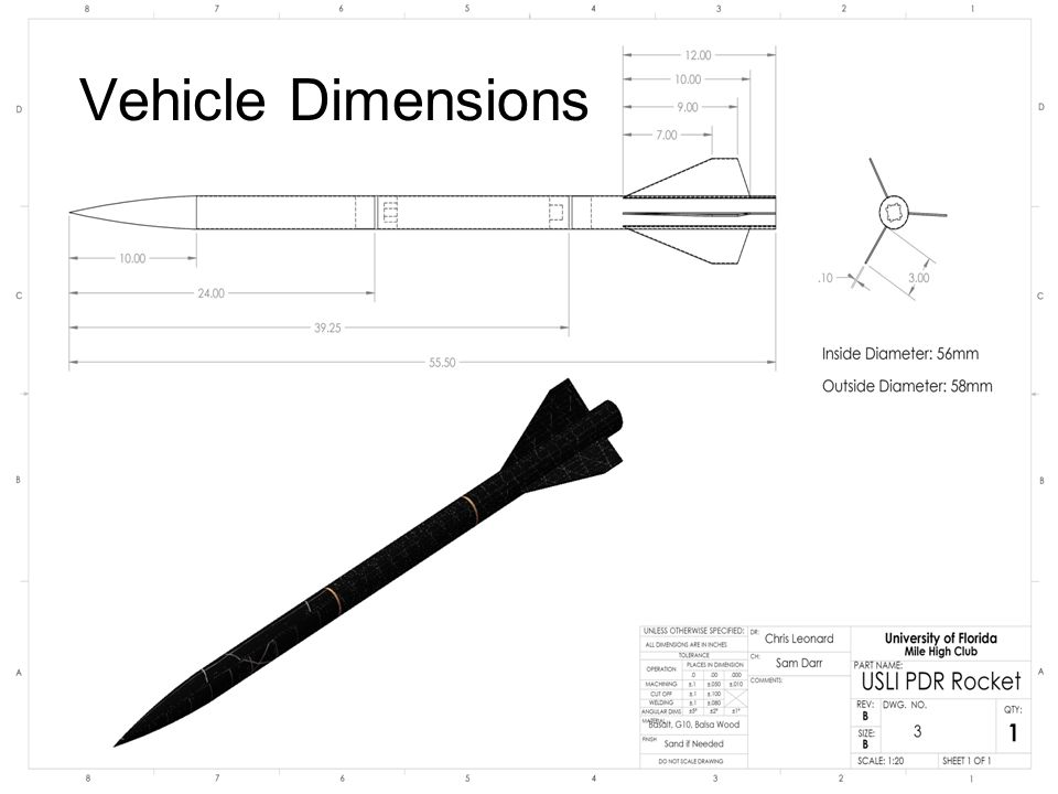 Vehicle Dimensions