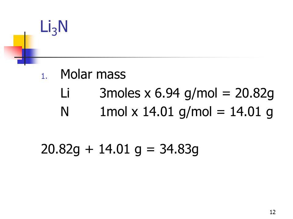 Li3N Molar mass Li 3moles x 6.94 g/mol = 20.82g