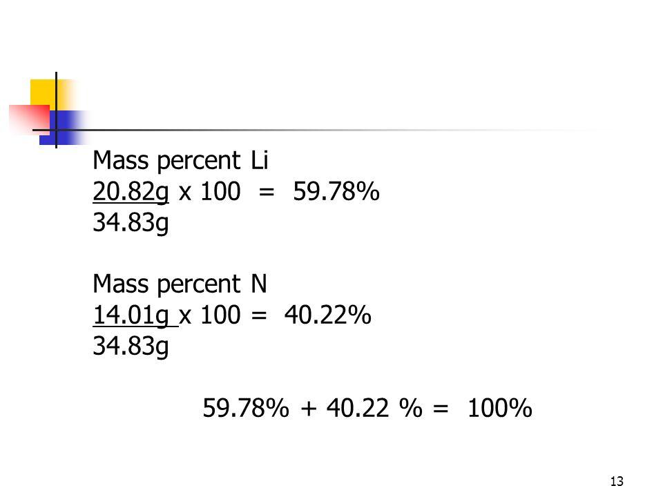 Mass percent Li 20.82g x 100 = 59.78% 34.83g. Mass percent N.