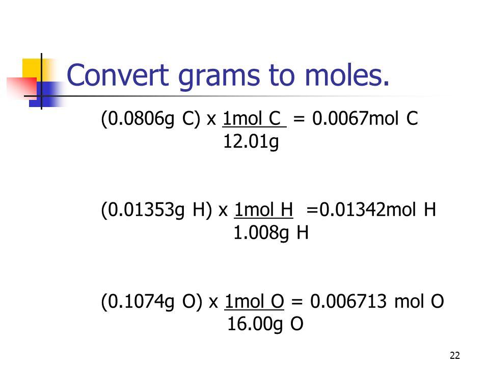Convert grams to moles. (0.0806g C) x 1mol C = 0.0067mol C 12.01g