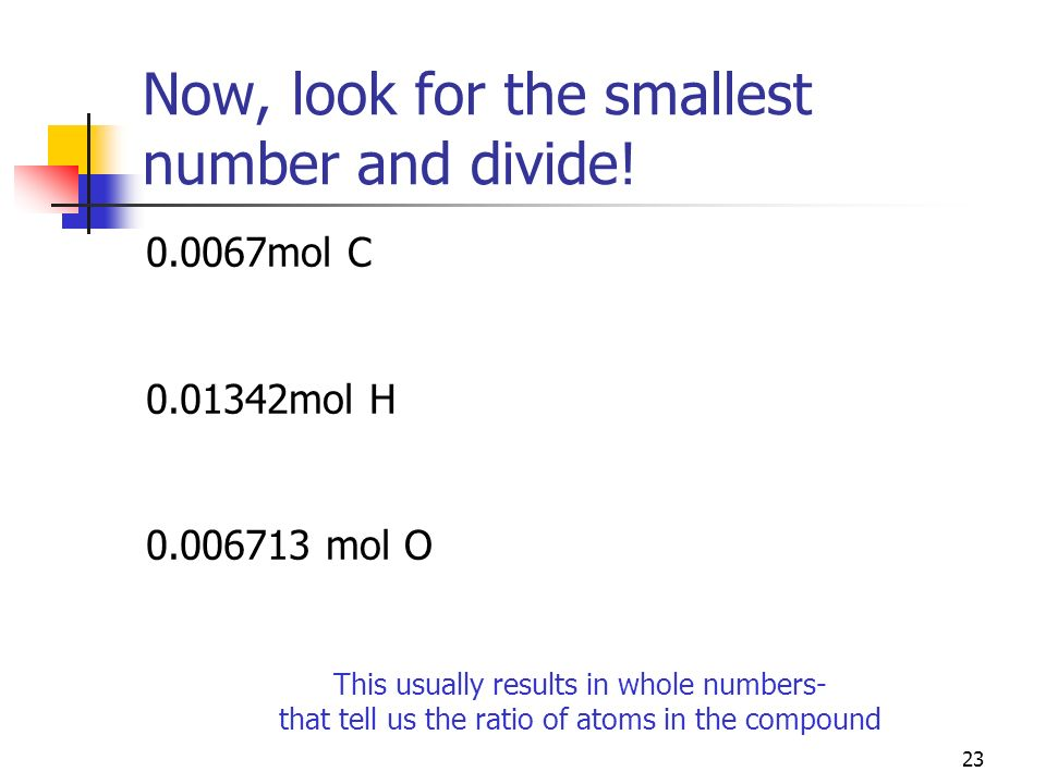 Now, look for the smallest number and divide!
