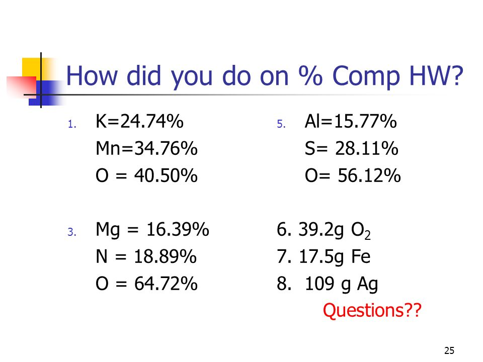 How did you do on % Comp HW