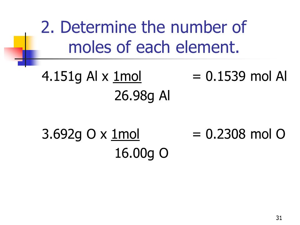 2. Determine the number of moles of each element.