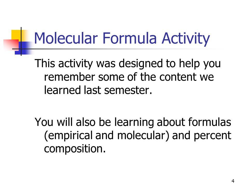 Molecular Formula Activity