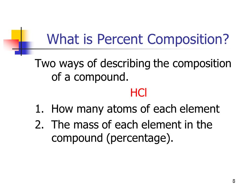What is Percent Composition