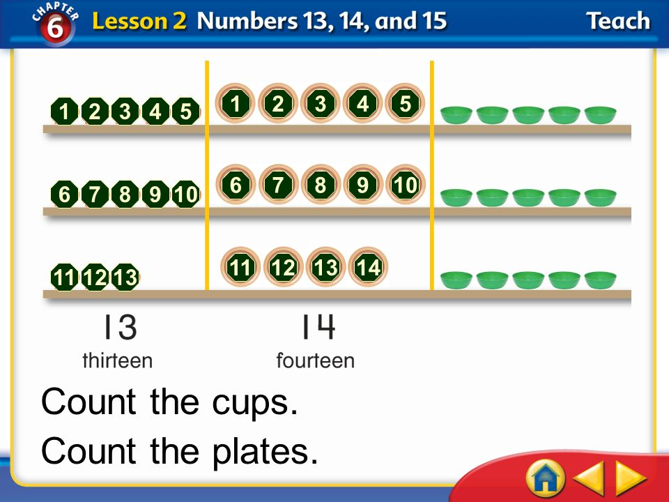 Count the cups. Count the plates. 1 2 3 4 5 1 2 3 4 5 6 7 8 9 10 6 7 8