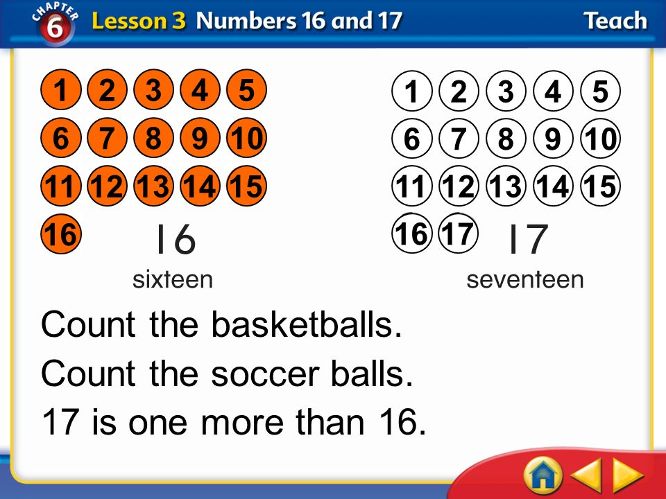 Count the basketballs. Count the soccer balls. 17 is one more than 16.
