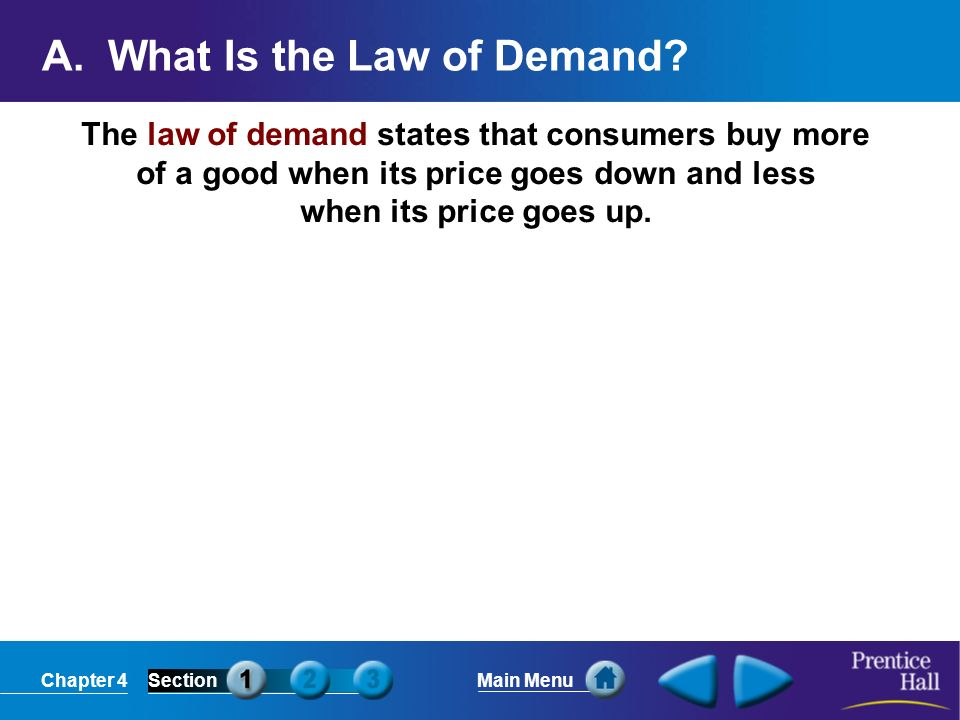 A. What Is the Law of Demand