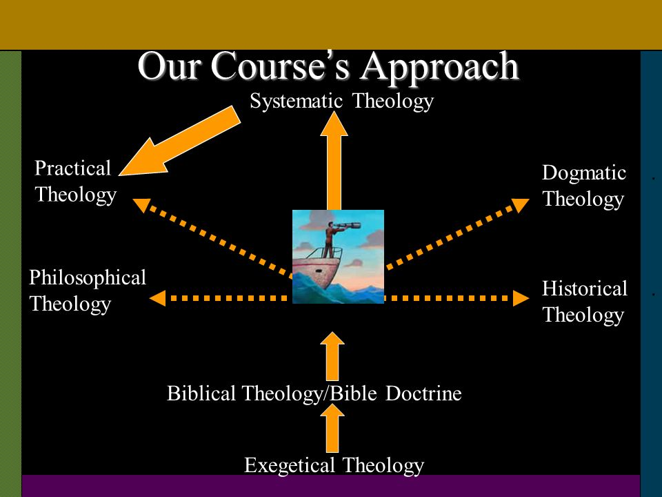 Our Course's Approach Systematic Theology Practical . Theology