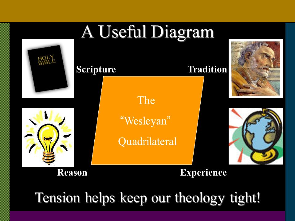 Tension helps keep our theology tight!
