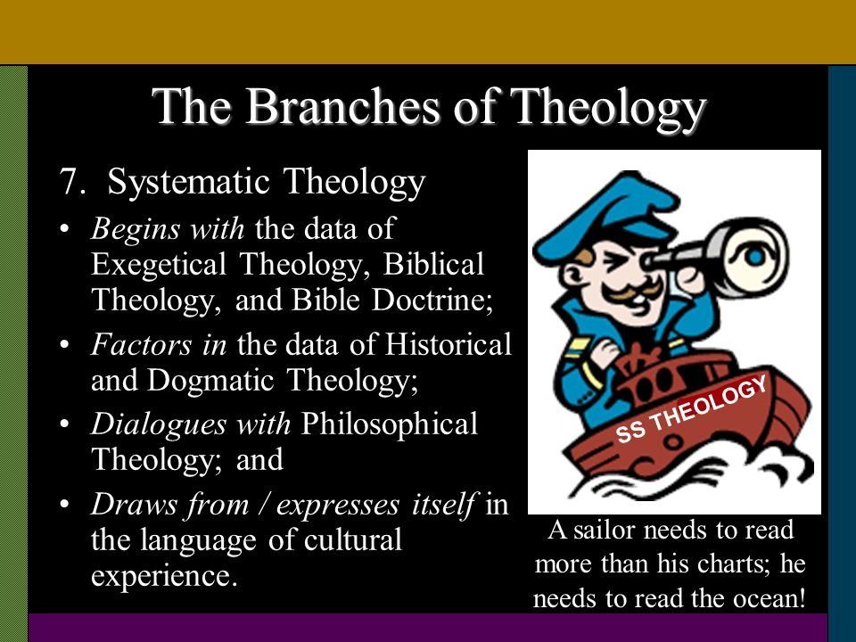 The Branches of Theology