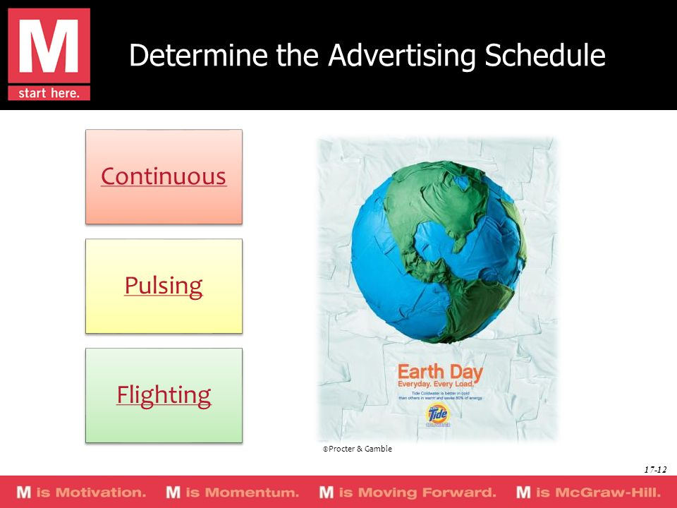 Determine the Advertising Schedule