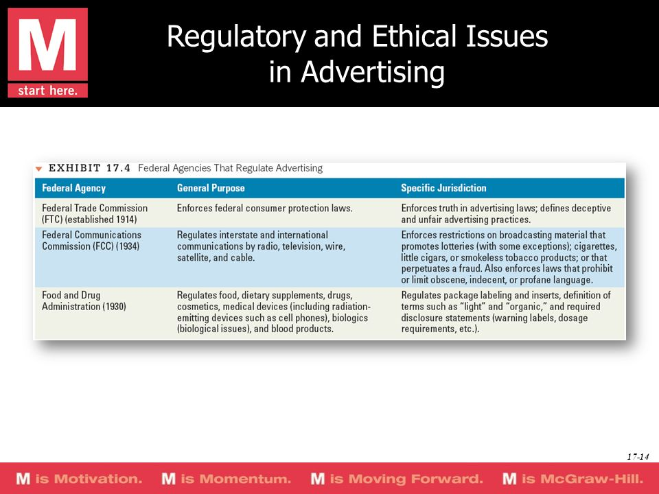 Regulatory and Ethical Issues in Advertising