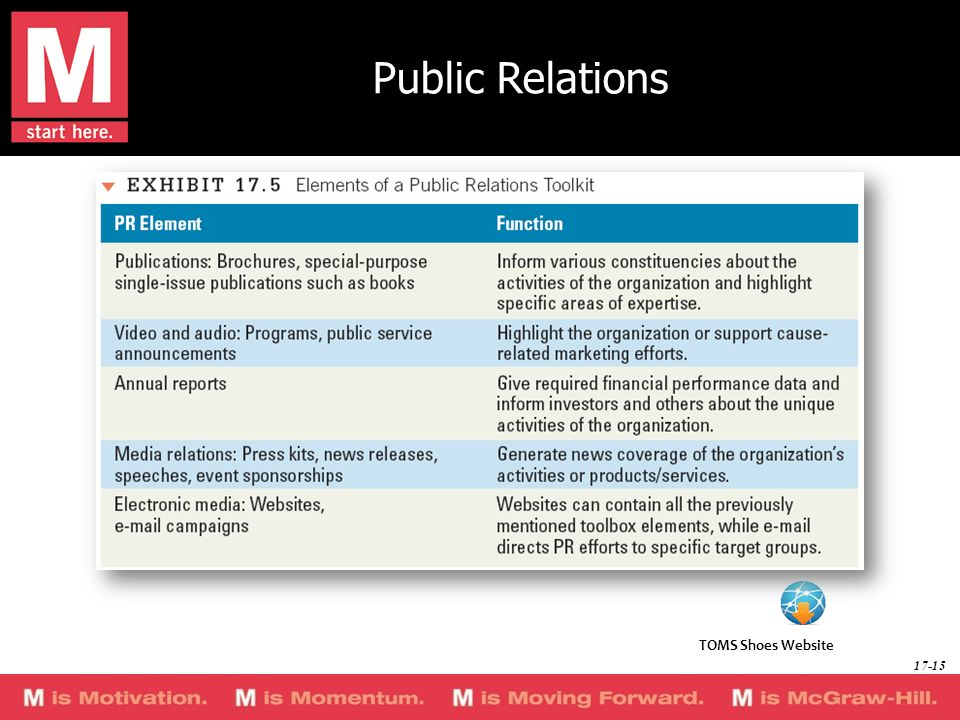 Public Relations Companies involved with cause related marketing often generate a lot of PR.