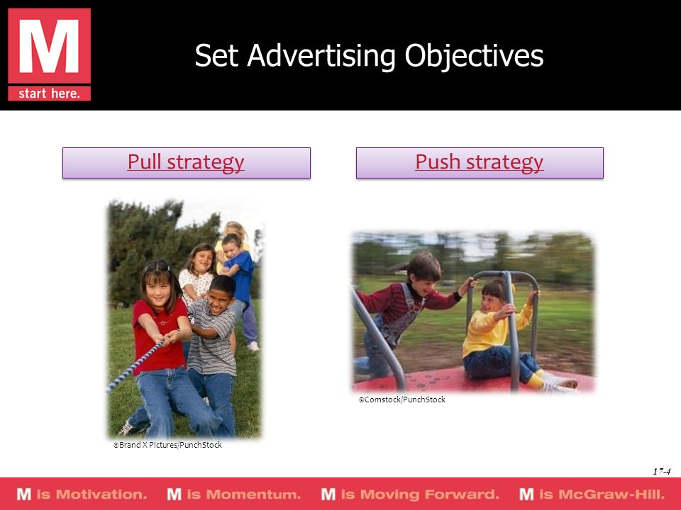 Set Advertising Objectives