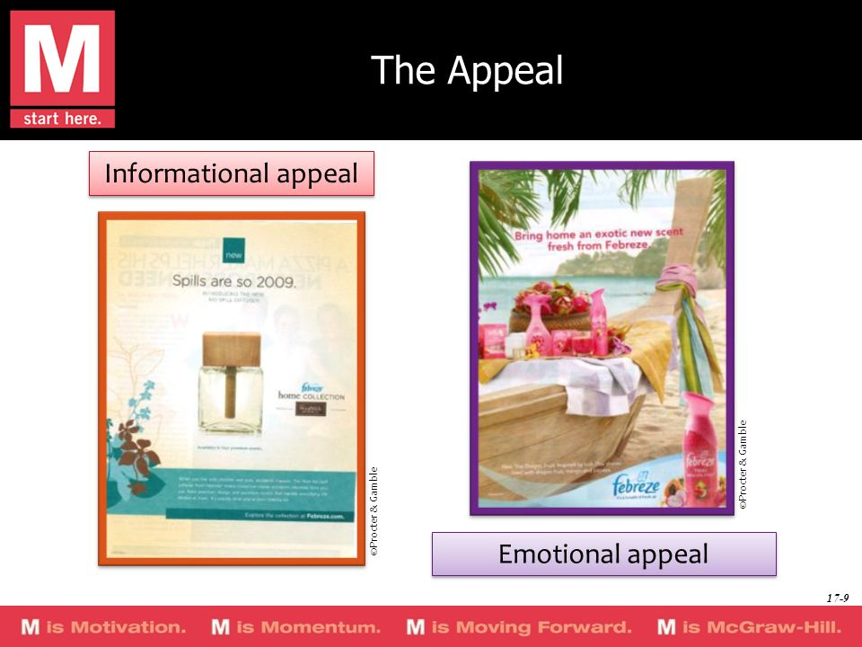 The Appeal Informational appeal Emotional appeal