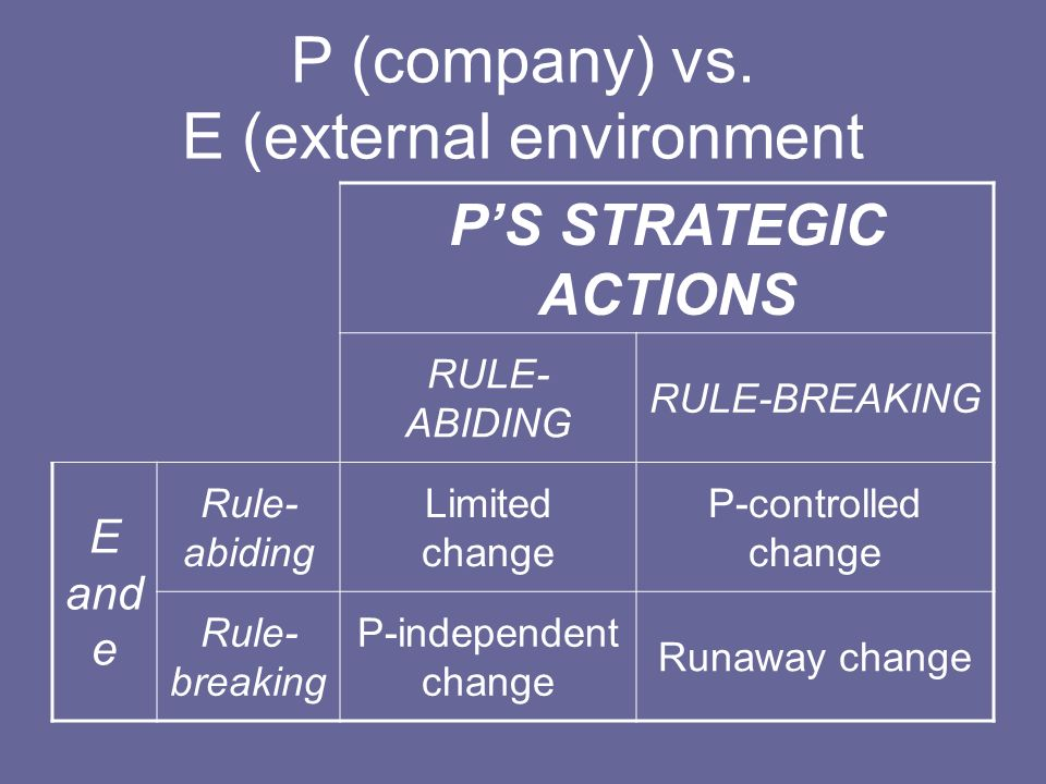 P (company) vs. E (external environment