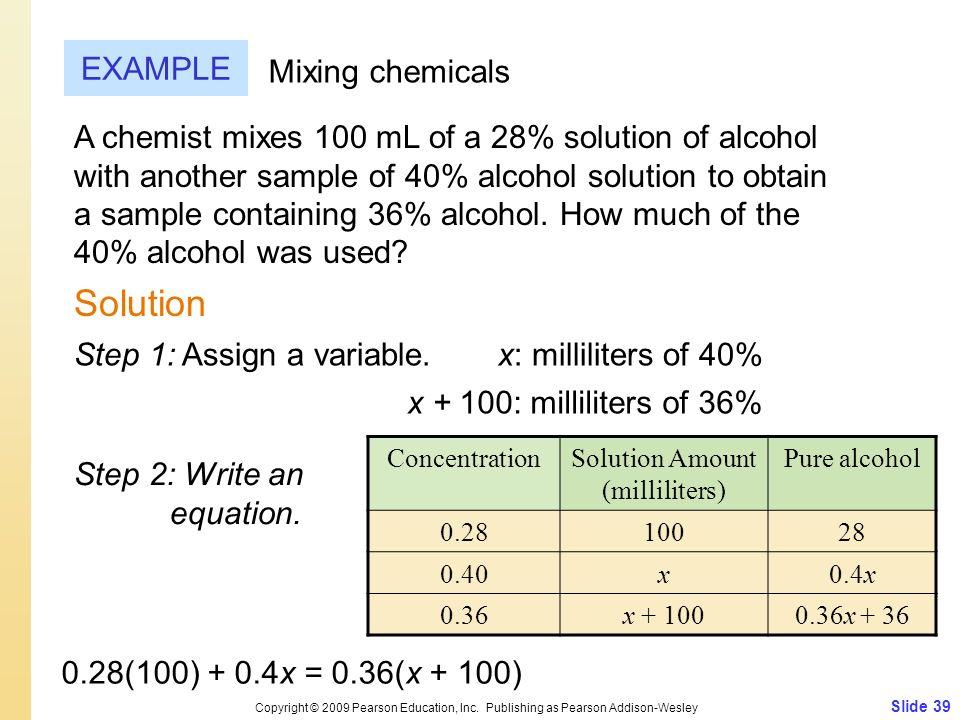 Solution Amount (milliliters)