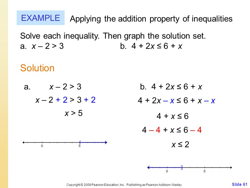Solution EXAMPLE Applying the addition property of inequalities